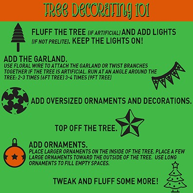 Tree Decorating 101