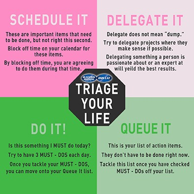 Triage Your Life