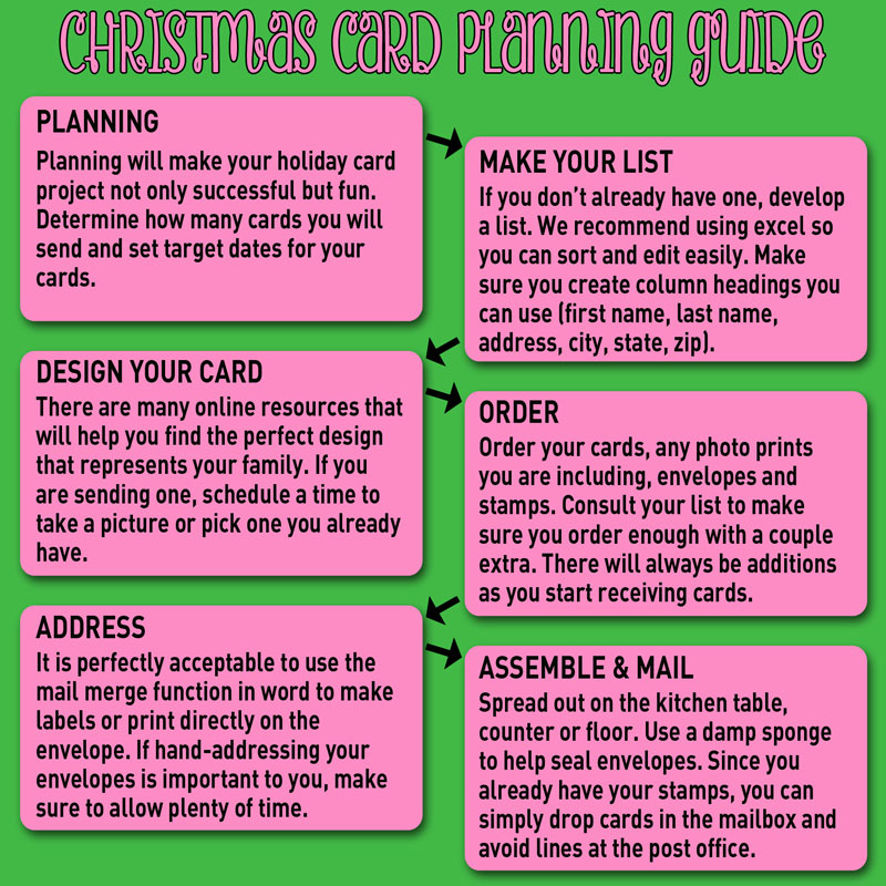 Christmas Card Planning Guide