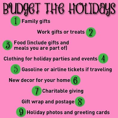 Budget the Holidays