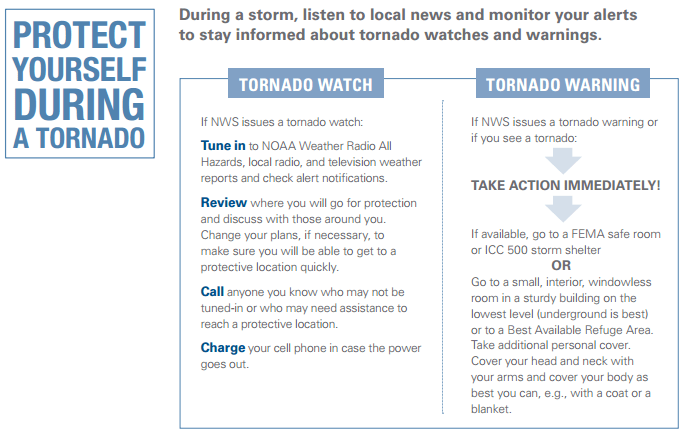 Protect Yourself During a Tornado