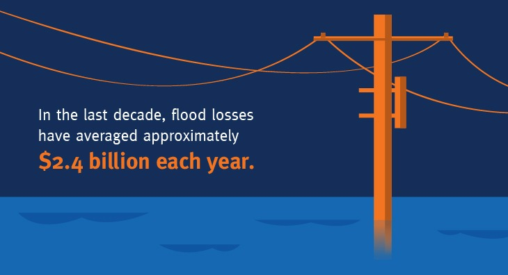 Why you should fear floods