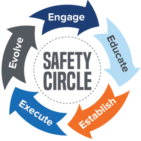 Coronavirus-Safety-Circle