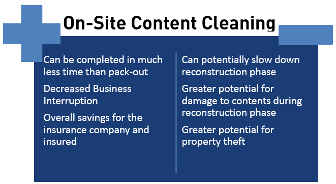 On-Site Content Cleaning