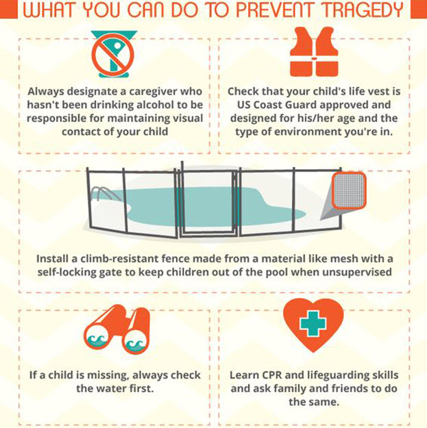 what you can do to prevent tragedy