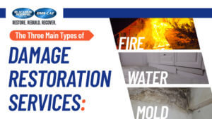 Three‌ ‌Main‌ ‌Types‌ ‌of‌ ‌Damage‌ ‌Restoration‌ ‌Services:‌ ‌ Water,‌ ‌Fire‌ ‌and‌ ‌Mold‌